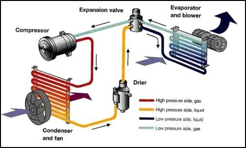 Schema over AC system