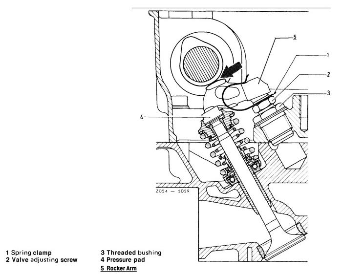 Valve Configuration M110 engine